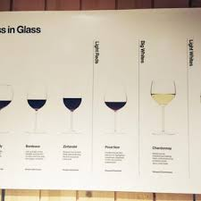 photo of crate barrel seattle wa united states wine glass guide