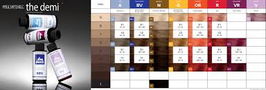 Paul Mitchell Colors Color Chart Sbiroregon Org