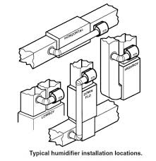 how to install a bypass humidifier typical installation locations