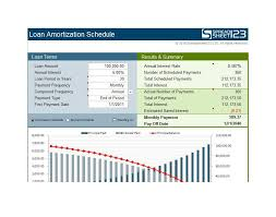 Loan Schedule Excel Template 28 Tables To Calculate Loan Amortization Schedule Excel Free