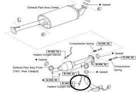 2004 chevy cavalier wiring diagram radio wiring diagram 2004 Chevy Cavalier Stereo Wiring Diagram radio wiring diagram for 2000 chevy cavalier on images 2004 chevrolet cavalier radio wiring diagram