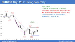 Eur Usd Investing Chart Eur Usd Forex Pullback In Bear Rally Investing Com