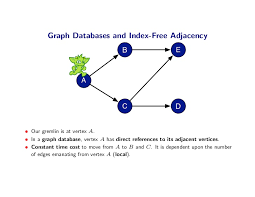 Graph Databases And Index Free Adjacency