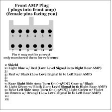 1994 1998 mustang mach 460 audio diagram pinout mustang mach 460