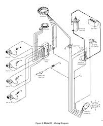 Diagram electric trailer jack wiring brakeontroller and 90885inst at