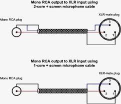 xlr mono jack wiring diagram wire center \u2022 Signal Stat Wiring-Diagram latest wiring diagram xlr to rca unique xlr to 14 inch mono plug rh ansals info telex wiring diagram xlr to clear com telex wiring diagram xlr to clear com