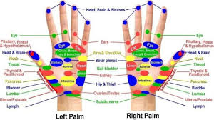 Reflexology Pressure Points Chart Acupressure Points Chart Acupressure Points For Self