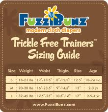 Fuzzibunz Medium Size Chart Manager To Mom Fuzzibunz Trickle Free Trainer From Cloth