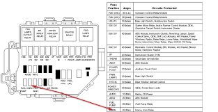 fuse box module for 2007 ford mustang wiring diagram sample 2007 mustang horn fuse diagram wiring diagram world fuse box module for 2007 ford mustang