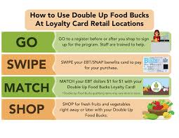 Maybe you would like to learn more about one of these? How It Works Double Up Food Bucks Nys