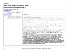 Itec Reflexology Blank Foot Chart Document