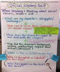 teaching  book clubs and charts on pinteresttwo reflective teachers  social issues book club unit