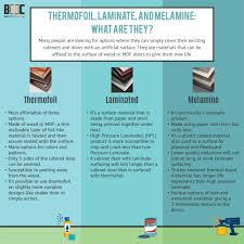 Thermofoil Laminate And Melamine What Are They Best Online