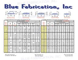 Weldolet Weight Chart Blue Fabrication Pipe Specs