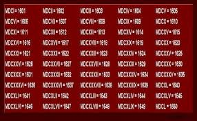 Roman Numerals Chart 1 2000 Photo Of Roman Numeral 1601 To