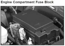 solved envoy fuse box diagram fixya 2004 envoy fuse box diagram clifford224 279 jpg