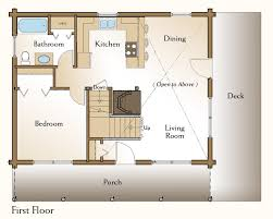 the rockville log home first floor plan