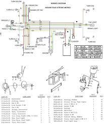 kumpulan 50cc wiring harness diagram get free image about wiring Indian Chief Wiring Diagram 99 indian chief wiring diagram 99 get free image about wiring diagram wallpaper gallery 50cc wiring 47 Indian Chief Wiring-Diagram