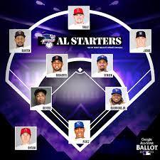 """MLB on Twitter: """"First #AllStarBallot ..."""