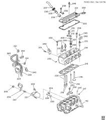 chevy s10 starter wiring diagram chevy discover your wiring chevy 2 2l dohc engine diagram