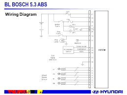 bl bosch 5 3 abs system description of bl abs bl bosch 5 3 abs 26 bl bosch 5 3 abs wiring diagram