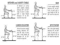 Stool height for 36 counter Bar Decorating Bar Stool Height For Counter Spectator Stools Of Dimensions Standard