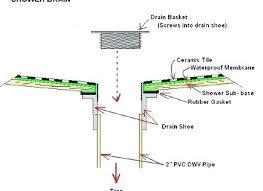 shower drain size bathtubs bathtub drain system diagram bathtub drain stopper system anatomy of a bathtub shower drain size
