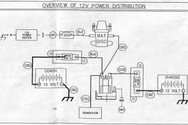 winnebago wiring diagrams for batteries petaluma discovery battery wiring diagram on 2000 winnebago wiring diagrams