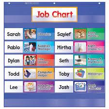Class Jobs Pocket Chart Gr K 5