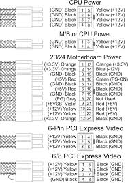 b75m itx will not power up b75m itx will not power up pc power cooling s61 diagram2 3825
