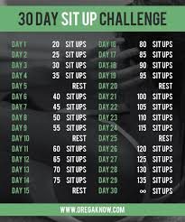 Military Sit Up Challenge Related Keywords Suggestions