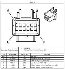 2004 chevy malibu radio wiring diagram download wiring diagram 2004 chevy malibu classic stereo wiring diagram 2004 chevy malibu radio wiring diagram chevy silverado radio wiring diagram 23 0001 im installing