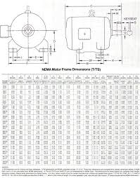 Nema Motor Hp Chart Electric Motor Frame Size Chart Best Picture Of Chart