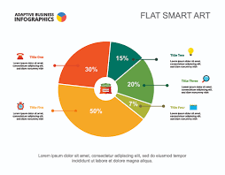 Visual Pie Chart Using Visuals To Tell Data Stories Equifax New Zealand