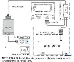 robertshaw oven thermostat wiring diagram images diagram as well rcd 300 wiring diagram diagrams database