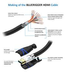 rca wiring diagram database within hdmi wire saleexpert me hdmi pinout audio at Hdmi Cable Wiring Diagram