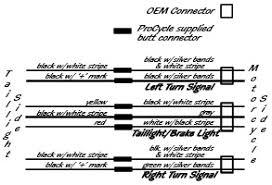 2005 suzuki ltz 400 wiring diagram 2005 image about wiring drz 400 wiring diagram 2005 yamaha yfz 450