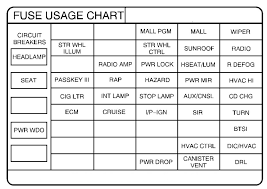 2000 pontiac grand am fuse panel diagram best secret wiring diagram • pontiac grand prix mk6 sixth generation 2000 fuse box 2004 pontiac grand prix fuse box diagram