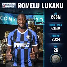 Check spelling or type a new query. New Shirt For Romelu Lukaku Transfermarkt Co Uk Facebook