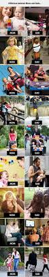 best mom and dad ideas christmas gifts for  mom vs dad funny picture to share nº 14126 the best funny pictures and videos