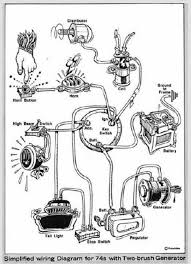ironhead questions about a simplified wiring diagram archive ironhead questions about a simplified wiring diagram archive the sportster and buell motorcycle forum the xlforumacircreg