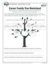 Career Family Tree Worksheet Form Fill Out And Sign
