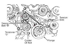 2013 hyundai sonata engine diagram rv wiring diagrams online symbols full size of wiring diagram symbols diagrams for subwoofers to 1 ohm vw online sonata