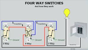 rcbo wiring diagram to residual current circuit breaker with 4 pole clipsal rcbo wiring diagram rcbo wiring diagram excellent wiring diagram photos electrical circuit diagram mk rcbo wiring diagram rcbo wiring diagram