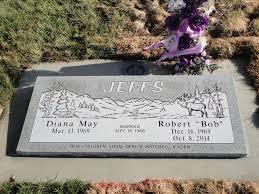 Cemetery Headstone Index - J
