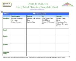 diabetic menu planner diabetes meal planning templates ex diabetic