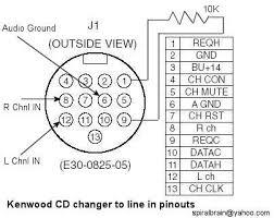 jvc marine radio wiring diagram wiring diagram sony marine radio wiring diagram diagrams jbl marine stereo