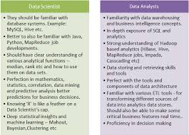 qualification required for data scientists and data analysts data warehouse analyst job description