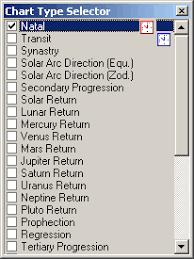 Zet Users Manual Prognostic Charts