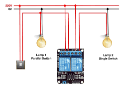 home automation raspberry pi and relay module ariyankinet